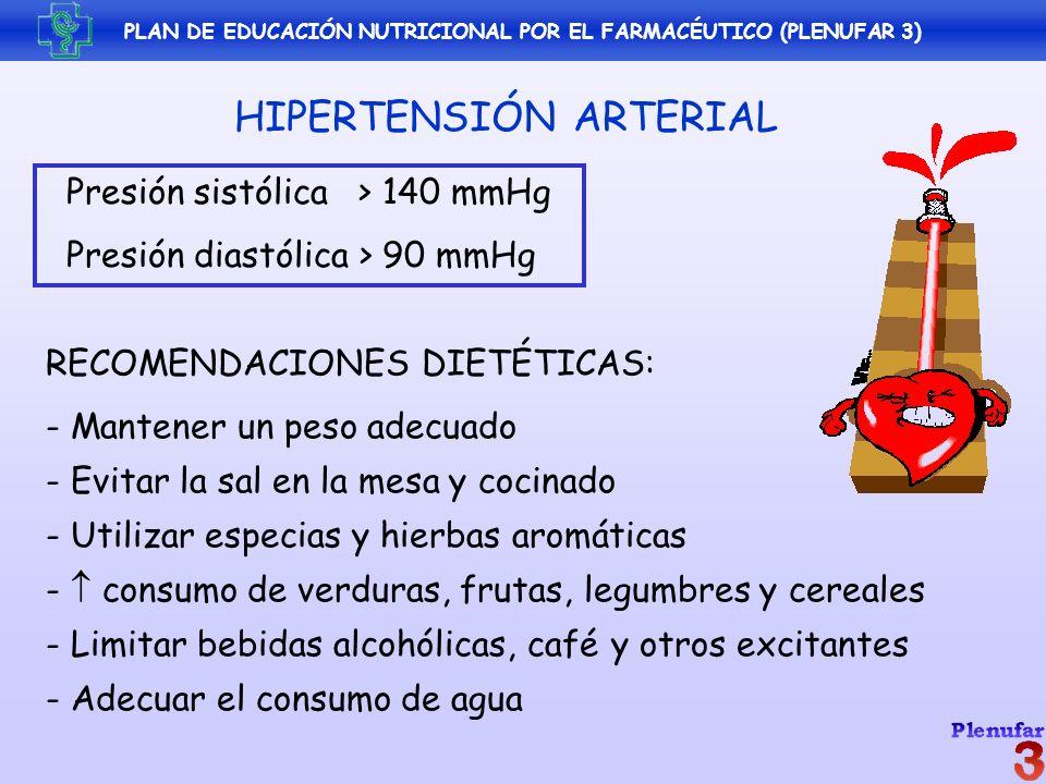 PLAN DE EDUCACIÓN NUTRICIONAL POR EL FARMACÉUTICO (PLENUFAR 3) HIPERTENSIÓN ARTERIAL Presión sistólica > 140 mmHg Presión diastólica > 90 mmHg RECOMEN