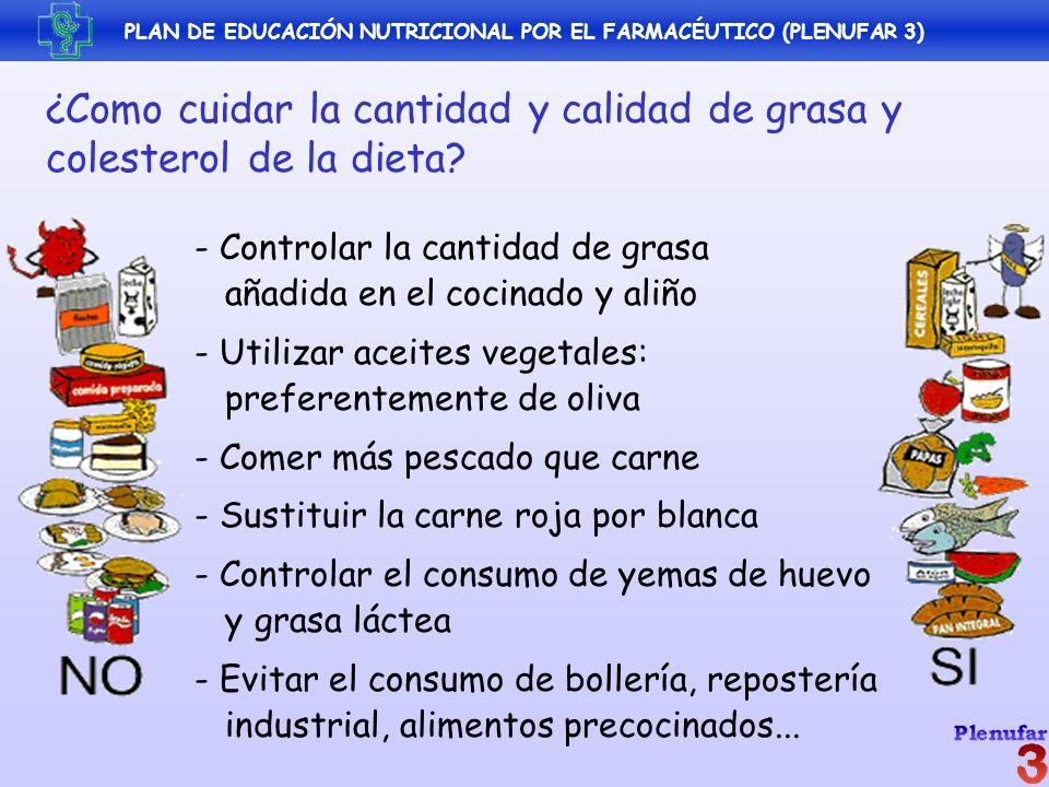 PLAN DE EDUCACIÓN NUTRICIONAL POR EL FARMACÉUTICO (PLENUFAR 3) ¿Como cuidar la cantidad y calidad de grasa y colesterol de la dieta? - Controlar la ca