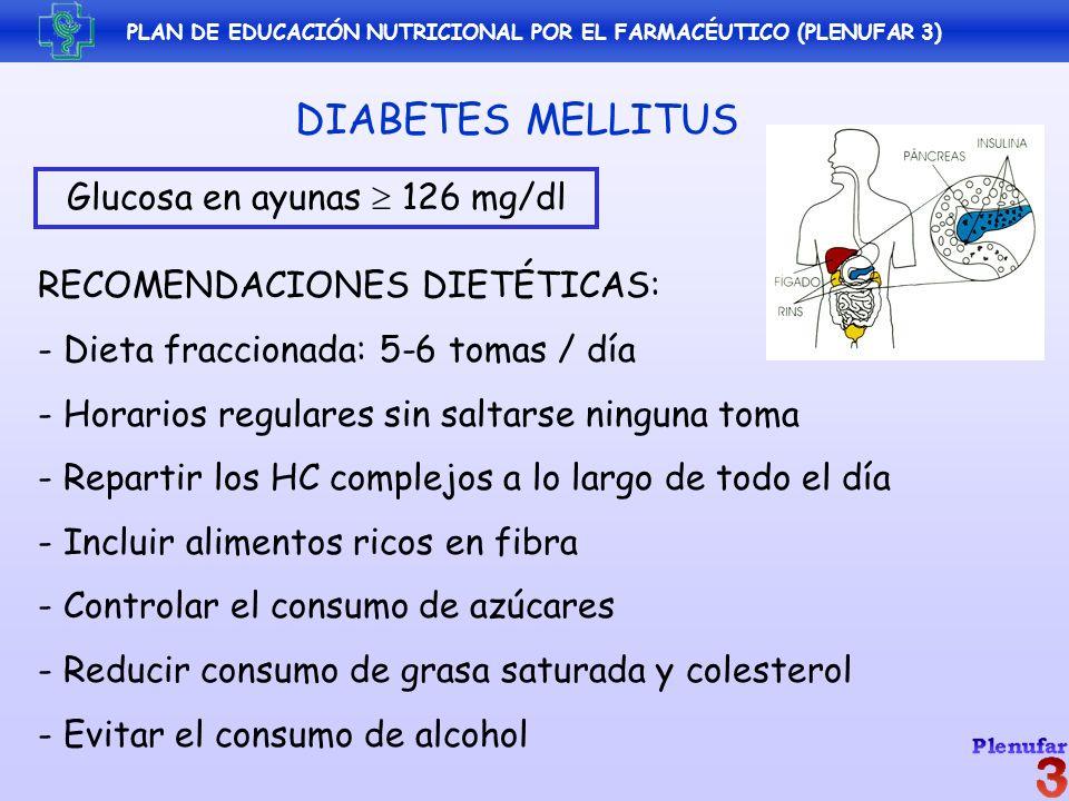 PLAN DE EDUCACIÓN NUTRICIONAL POR EL FARMACÉUTICO (PLENUFAR 3) DIABETES MELLITUS Glucosa en ayunas 126 mg/dl RECOMENDACIONES DIETÉTICAS: - Dieta fracc