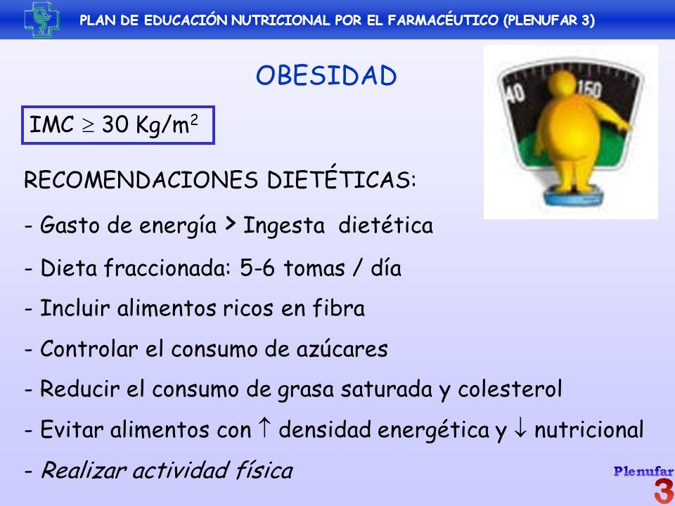 PLAN DE EDUCACIÓN NUTRICIONAL POR EL FARMACÉUTICO (PLENUFAR 3) OBESIDAD IMC 30 Kg/m 2 RECOMENDACIONES DIETÉTICAS: - Gasto de energía > Ingesta dietéti