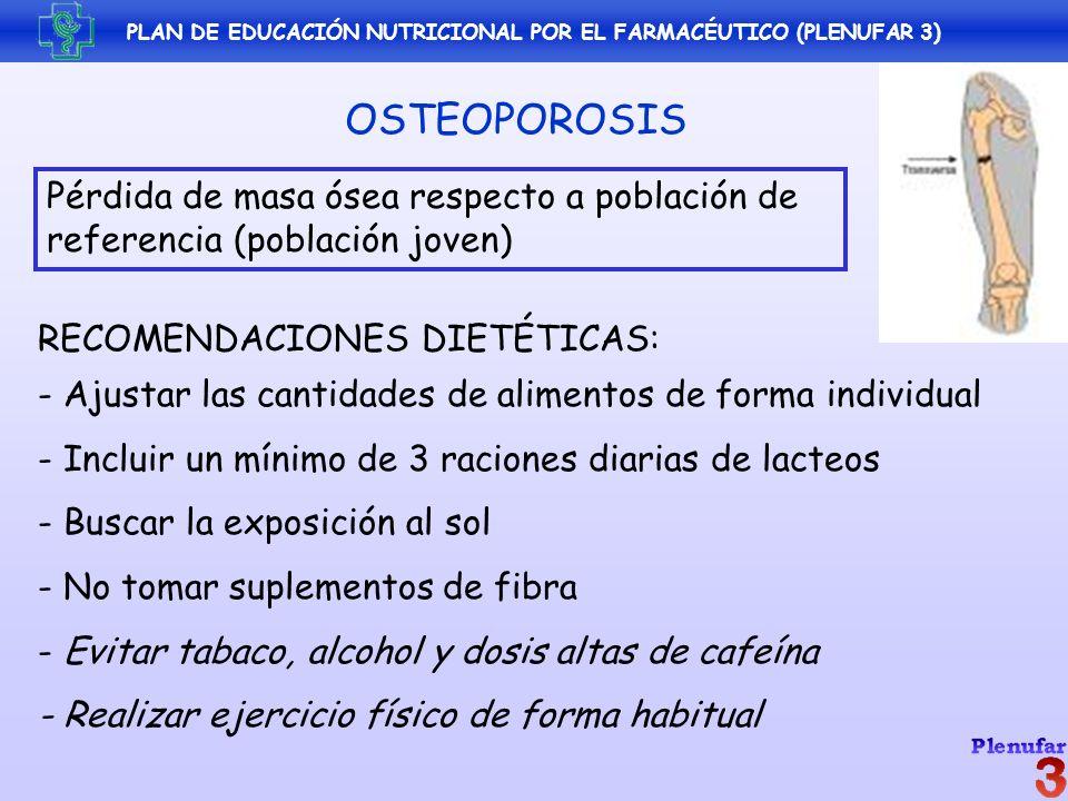 PLAN DE EDUCACIÓN NUTRICIONAL POR EL FARMACÉUTICO (PLENUFAR 3) OSTEOPOROSIS Pérdida de masa ósea respecto a población de referencia (población joven)