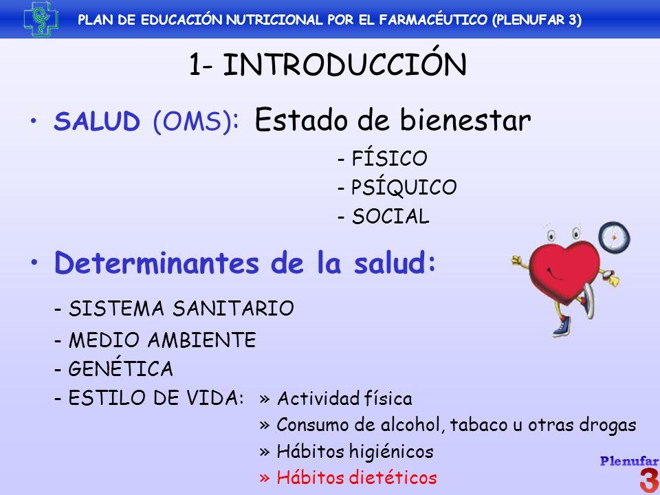 PLAN DE EDUCACIÓN NUTRICIONAL POR EL FARMACÉUTICO (PLENUFAR 3) CONCLUSIÓN FINAL LA DIETA Y EL ESTADO NUTRICIONAL, EJERCEN UNA GRAN INFLUENCIA EN LA PREVENCIÓN Y/O TRATAMIENTO DE DIVERSAS ENFERMEDADES QUE AFECTAN A LAS PERSONAS MAYORES