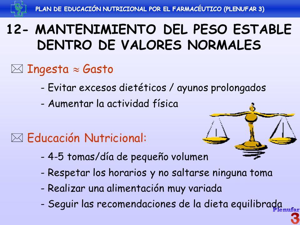 PLAN DE EDUCACIÓN NUTRICIONAL POR EL FARMACÉUTICO (PLENUFAR 3) 12- MANTENIMIENTO DEL PESO ESTABLE DENTRO DE VALORES NORMALES Ingesta Gasto - Evitar ex