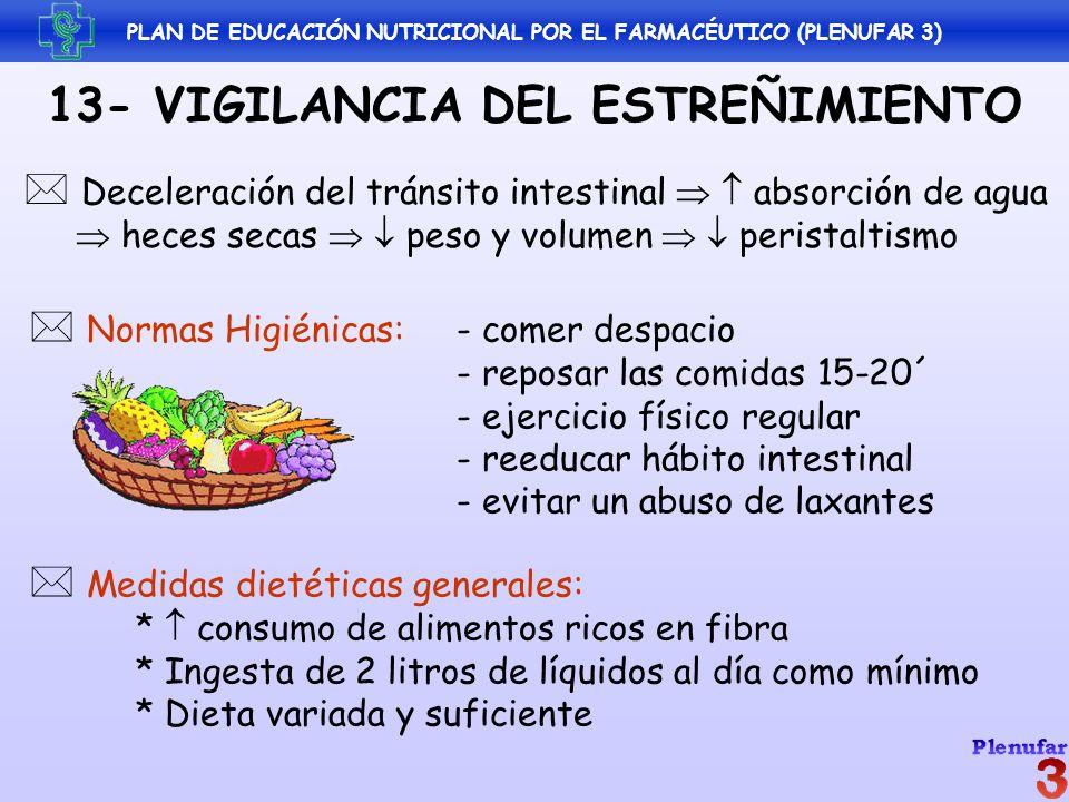 PLAN DE EDUCACIÓN NUTRICIONAL POR EL FARMACÉUTICO (PLENUFAR 3) 13- VIGILANCIA DEL ESTREÑIMIENTO Deceleración del tránsito intestinal absorción de agua