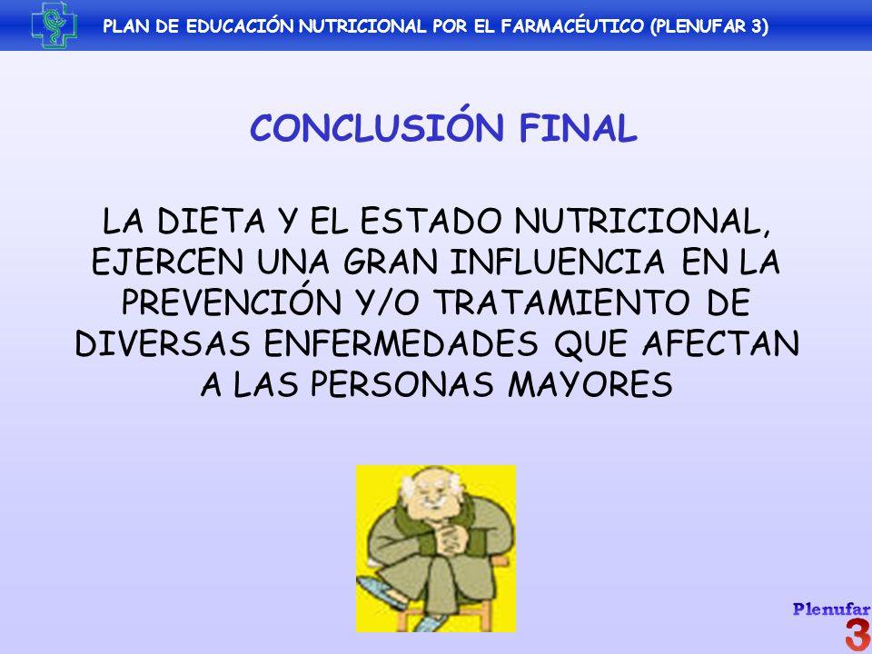 PLAN DE EDUCACIÓN NUTRICIONAL POR EL FARMACÉUTICO (PLENUFAR 3) CONCLUSIÓN FINAL LA DIETA Y EL ESTADO NUTRICIONAL, EJERCEN UNA GRAN INFLUENCIA EN LA PR