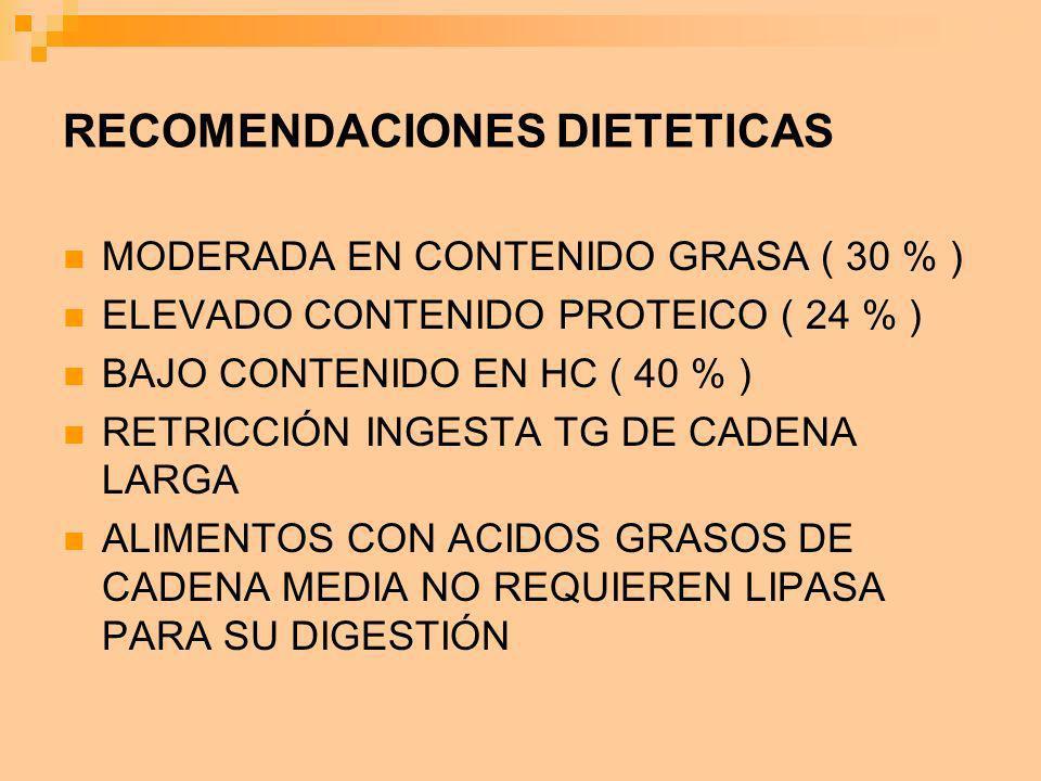 RECOMENDACIONES DIETETICAS MODERADA EN CONTENIDO GRASA ( 30 % ) ELEVADO CONTENIDO PROTEICO ( 24 % ) BAJO CONTENIDO EN HC ( 40 % ) RETRICCIÓN INGESTA T