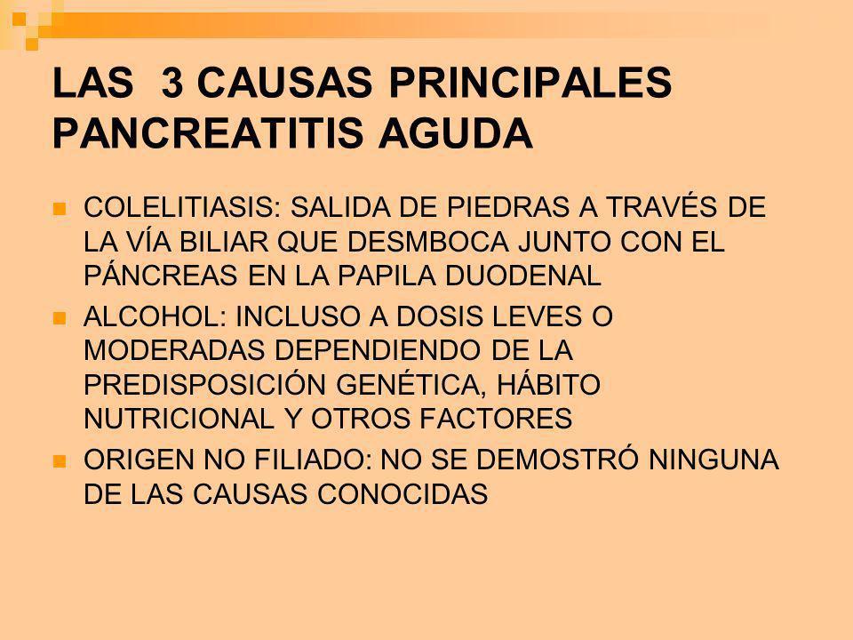LAS 3 CAUSAS PRINCIPALES PANCREATITIS AGUDA COLELITIASIS: SALIDA DE PIEDRAS A TRAVÉS DE LA VÍA BILIAR QUE DESMBOCA JUNTO CON EL PÁNCREAS EN LA PAPILA
