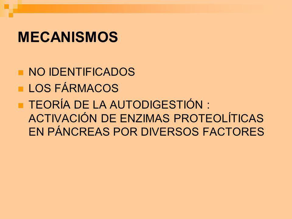 MECANISMOS NO IDENTIFICADOS LOS FÁRMACOS TEORÍA DE LA AUTODIGESTIÓN : ACTIVACIÓN DE ENZIMAS PROTEOLÍTICAS EN PÁNCREAS POR DIVERSOS FACTORES