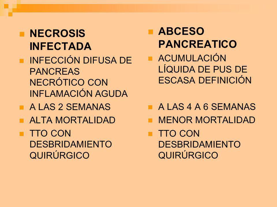 NECROSIS INFECTADA INFECCIÓN DIFUSA DE PANCREAS NECRÓTICO CON INFLAMACIÓN AGUDA A LAS 2 SEMANAS ALTA MORTALIDAD TTO CON DESBRIDAMIENTO QUIRÚRGICO ABCE