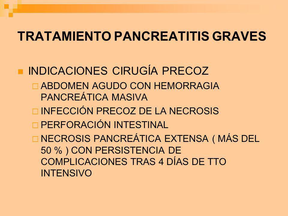 TRATAMIENTO PANCREATITIS GRAVES INDICACIONES CIRUGÍA PRECOZ ABDOMEN AGUDO CON HEMORRAGIA PANCREÁTICA MASIVA INFECCIÓN PRECOZ DE LA NECROSIS PERFORACIÓ