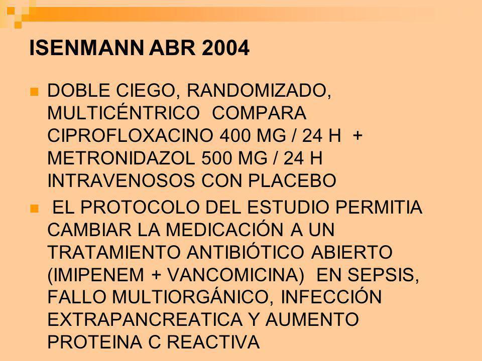 ISENMANN ABR 2004 DOBLE CIEGO, RANDOMIZADO, MULTICÉNTRICO COMPARA CIPROFLOXACINO 400 MG / 24 H + METRONIDAZOL 500 MG / 24 H INTRAVENOSOS CON PLACEBO E