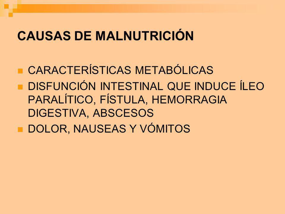 CAUSAS DE MALNUTRICIÓN CARACTERÍSTICAS METABÓLICAS DISFUNCIÓN INTESTINAL QUE INDUCE ÍLEO PARALÍTICO, FÍSTULA, HEMORRAGIA DIGESTIVA, ABSCESOS DOLOR, NA