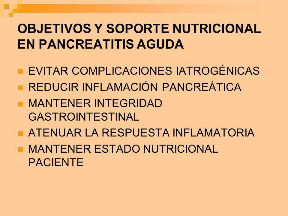 OBJETIVOS Y SOPORTE NUTRICIONAL EN PANCREATITIS AGUDA EVITAR COMPLICACIONES IATROGÉNICAS REDUCIR INFLAMACIÓN PANCREÁTICA MANTENER INTEGRIDAD GASTROINT