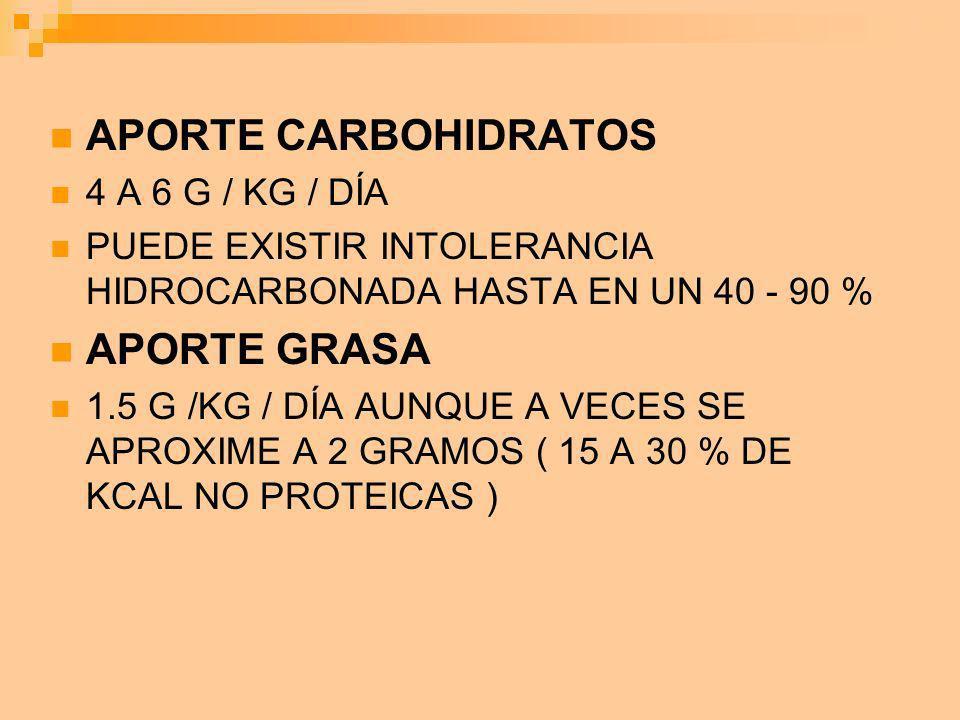 APORTE CARBOHIDRATOS 4 A 6 G / KG / DÍA PUEDE EXISTIR INTOLERANCIA HIDROCARBONADA HASTA EN UN 40 - 90 % APORTE GRASA 1.5 G /KG / DÍA AUNQUE A VECES SE