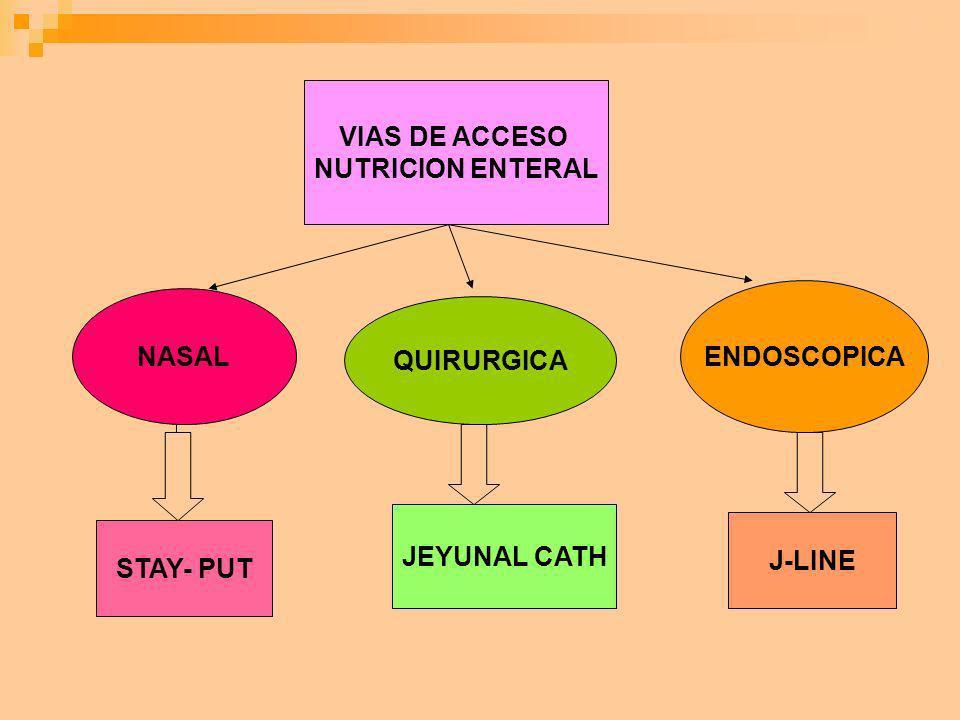 VIAS DE ACCESO NUTRICION ENTERAL NASAL QUIRURGICA ENDOSCOPICA STAY- PUT JEYUNAL CATH J-LINE