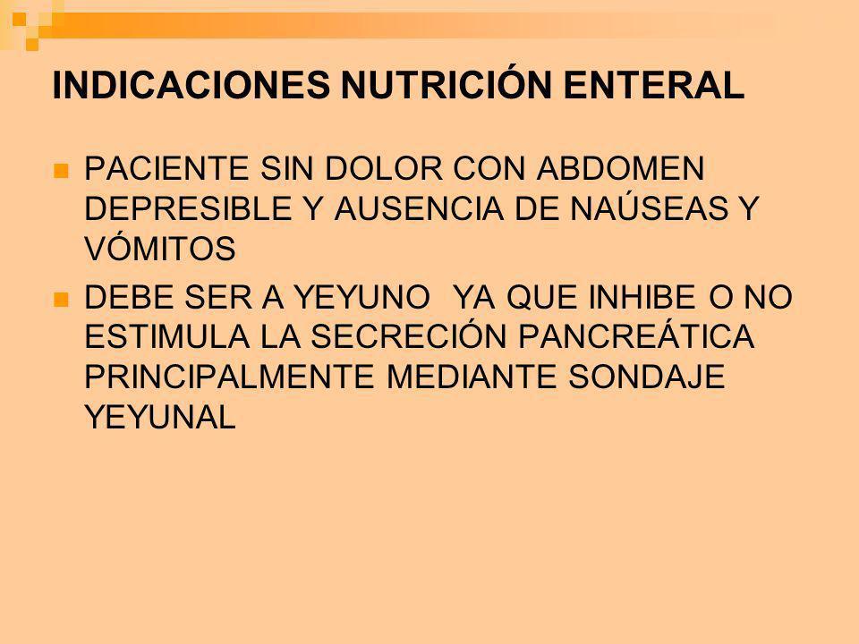 INDICACIONES NUTRICIÓN ENTERAL PACIENTE SIN DOLOR CON ABDOMEN DEPRESIBLE Y AUSENCIA DE NAÚSEAS Y VÓMITOS DEBE SER A YEYUNO YA QUE INHIBE O NO ESTIMULA