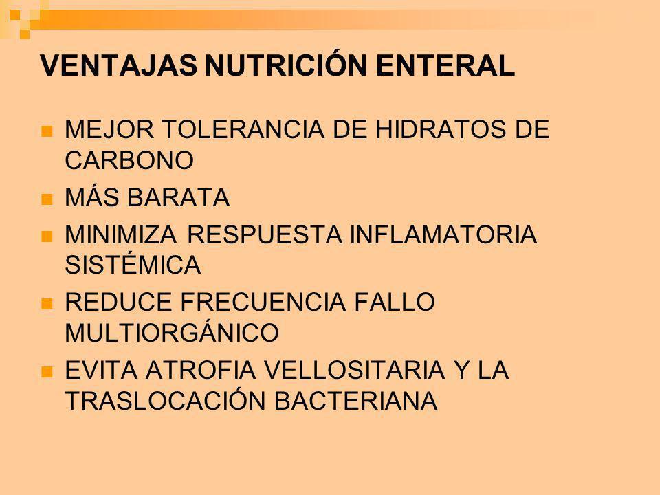 VENTAJAS NUTRICIÓN ENTERAL MEJOR TOLERANCIA DE HIDRATOS DE CARBONO MÁS BARATA MINIMIZA RESPUESTA INFLAMATORIA SISTÉMICA REDUCE FRECUENCIA FALLO MULTIO