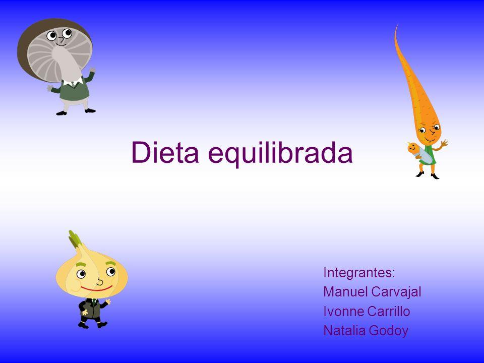 Dieta equilibrada Integrantes: Manuel Carvajal Ivonne Carrillo Natalia Godoy