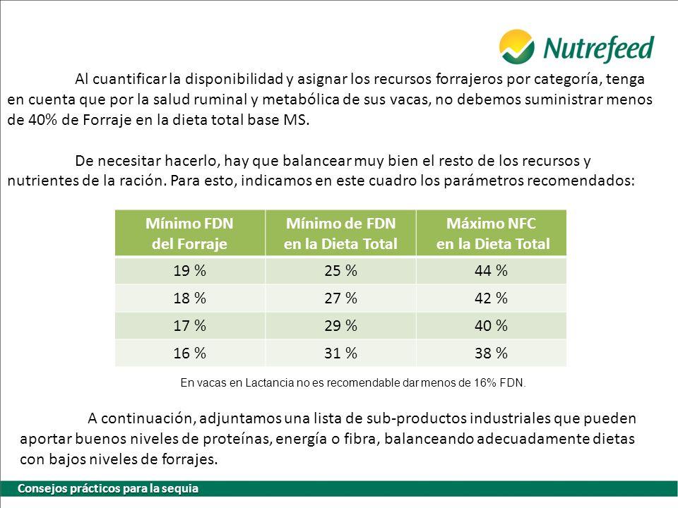 Consejos prácticos para la sequia A continuación, adjuntamos una lista de sub-productos industriales que pueden aportar buenos niveles de proteínas, energía o fibra, balanceando adecuadamente dietas con bajos niveles de forrajes.