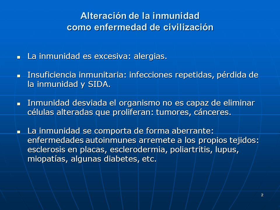 2 Alteración de la inmunidad como enfermedad de civilización La inmunidad es excesiva: alergias. La inmunidad es excesiva: alergias. Insuficiencia inm