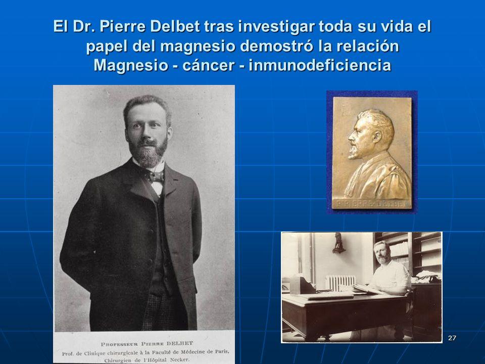 27 El Dr. Pierre Delbet tras investigar toda su vida el papel del magnesio demostró la relación Magnesio - cáncer - inmunodeficiencia