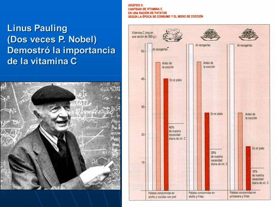 55 Linus Pauling (Dos veces P. Nobel) Demostró la importancia de la vitamina C