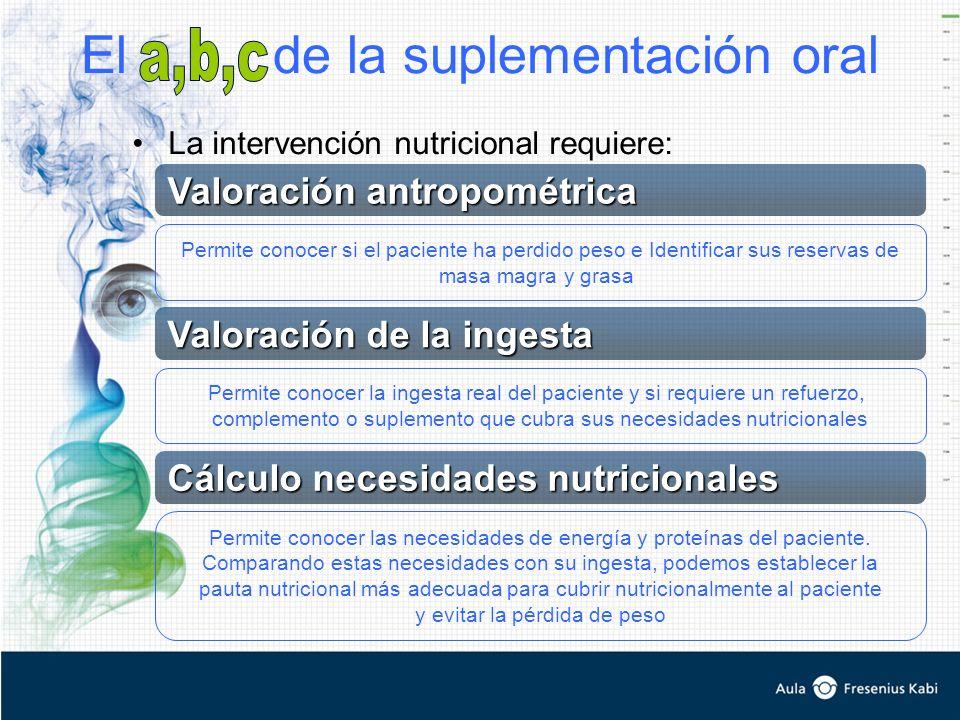 El de la suplementación oral La intervención nutricional requiere: Valoración antropométrica Valoración de la ingesta Cálculo necesidades nutricionale