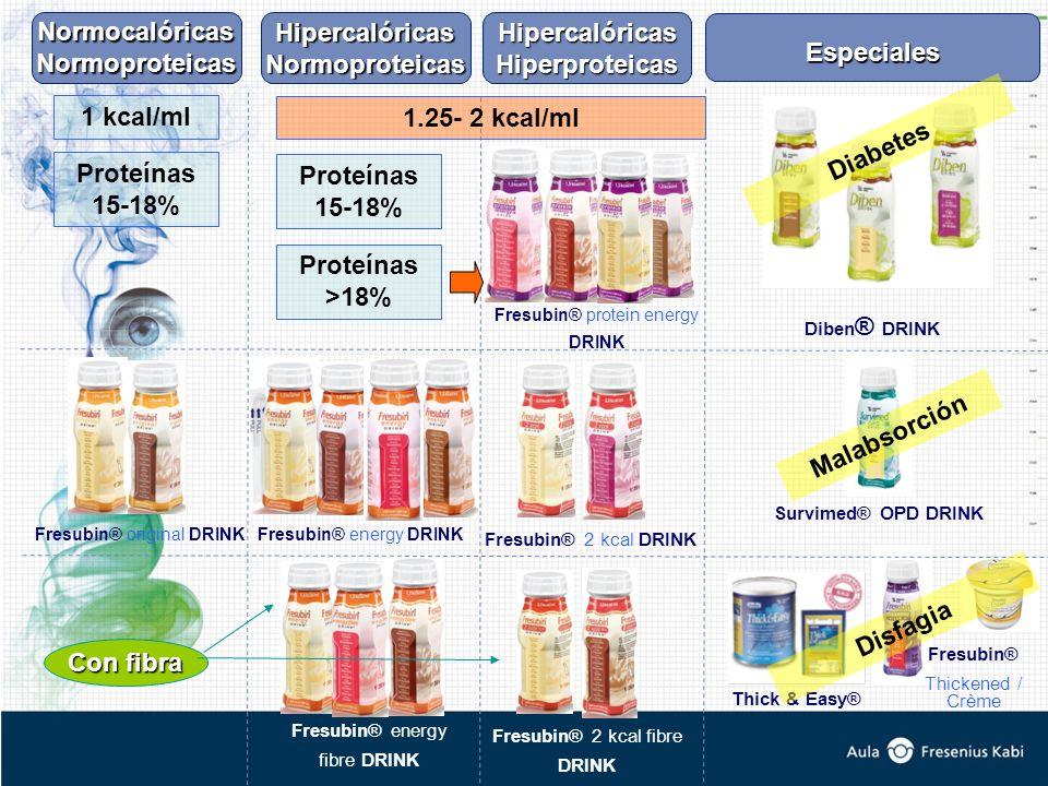 NormocalóricasNormoproteicas HipercalóricasNormoproteicas HipercalóricasHiperproteicas Especiales Fresubin® original DRINKFresubin® energy DRINK Fresu