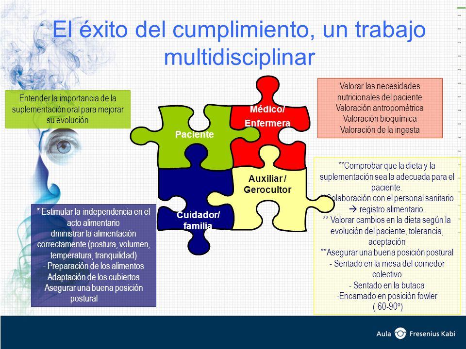 El éxito del cumplimiento, un trabajo multidisciplinar **Comprobar que la dieta y la suplementación sea la adecuada para el paciente. **Colaboración c