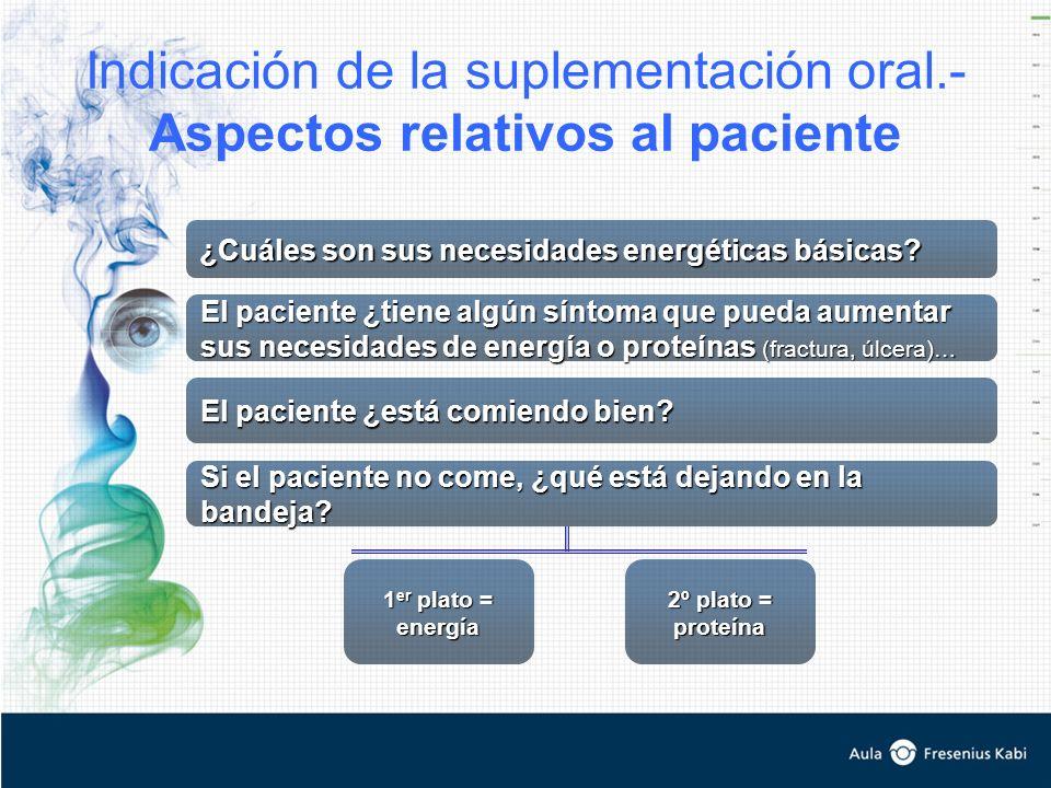 Indicación de la suplementación oral.- Aspectos relativos al paciente ¿Cuáles son sus necesidades energéticas básicas? El paciente ¿tiene algún síntom