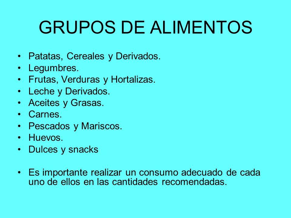 GRUPOS DE ALIMENTOS Patatas, Cereales y Derivados.