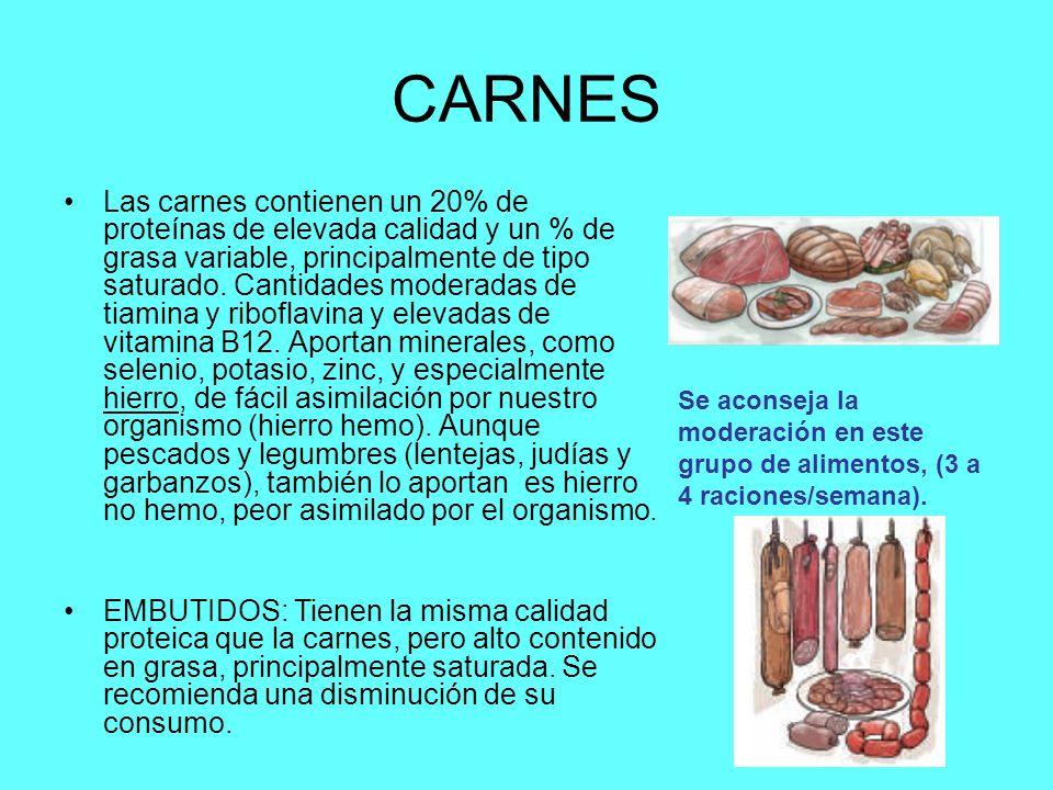 CARNES Las carnes contienen un 20% de proteínas de elevada calidad y un % de grasa variable, principalmente de tipo saturado. Cantidades moderadas de