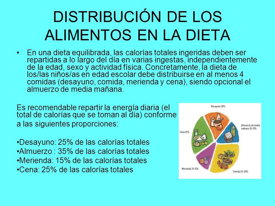DISTRIBUCIÓN DE LOS ALIMENTOS EN LA DIETA En una dieta equilibrada, las calorías totales ingeridas deben ser repartidas a lo largo del día en varias ingestas, independientemente de la edad, sexo y actividad física.