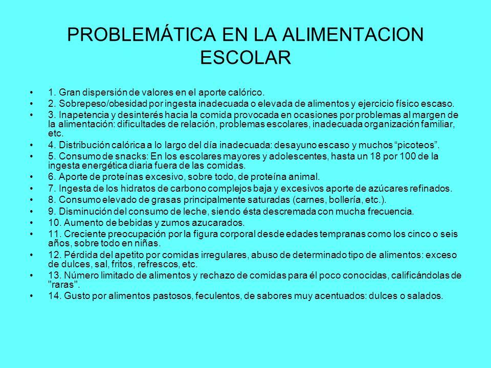 PROBLEMÁTICA EN LA ALIMENTACION ESCOLAR 1.Gran dispersión de valores en el aporte calórico.