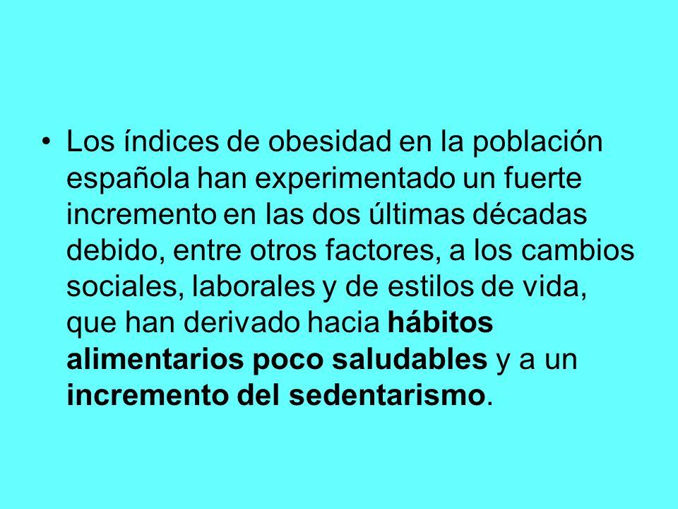 Los índices de obesidad en la población española han experimentado un fuerte incremento en las dos últimas décadas debido, entre otros factores, a los