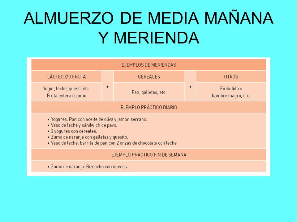 ALMUERZO DE MEDIA MAÑANA Y MERIENDA