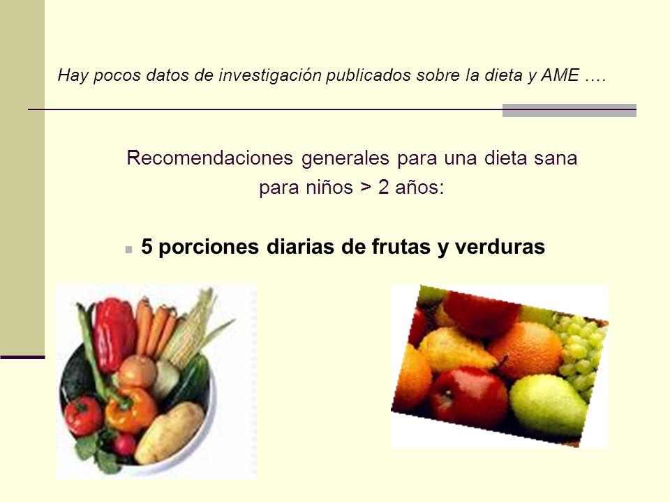 Hay pocos datos de investigación publicados sobre la dieta y AME ….