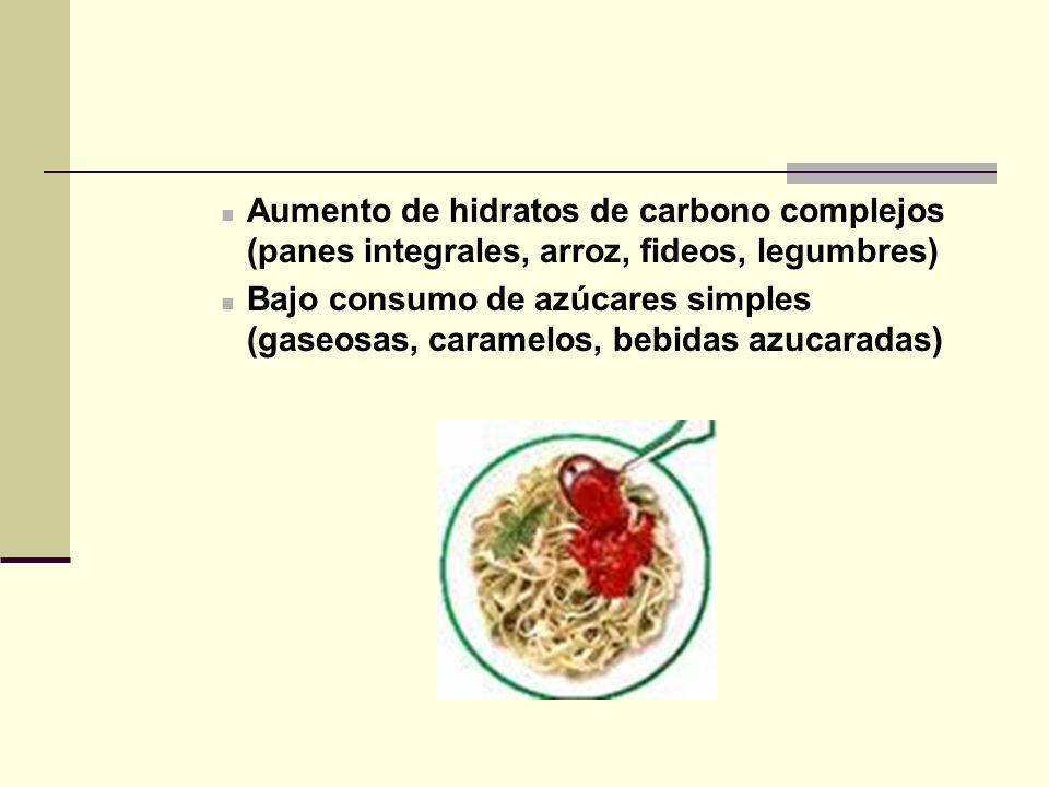 Aumento de hidratos de carbono complejos (panes integrales, arroz, fideos, legumbres) Bajo consumo de azúcares simples (gaseosas, caramelos, bebidas azucaradas)