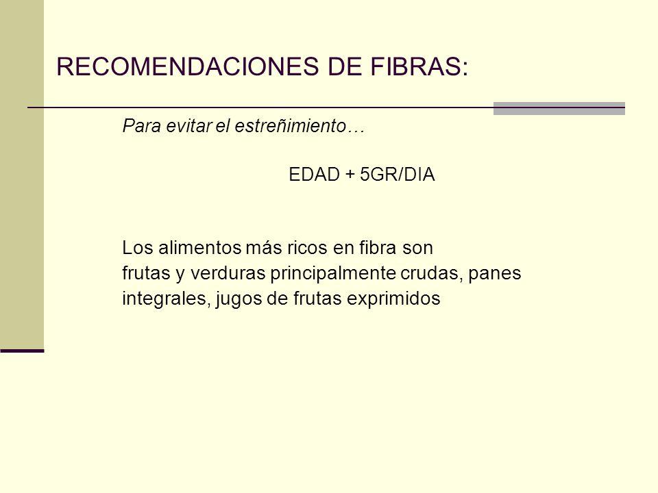 RECOMENDACIONES DE FIBRAS: Para evitar el estreñimiento… EDAD + 5GR/DIA Los alimentos más ricos en fibra son frutas y verduras principalmente crudas, panes integrales, jugos de frutas exprimidos