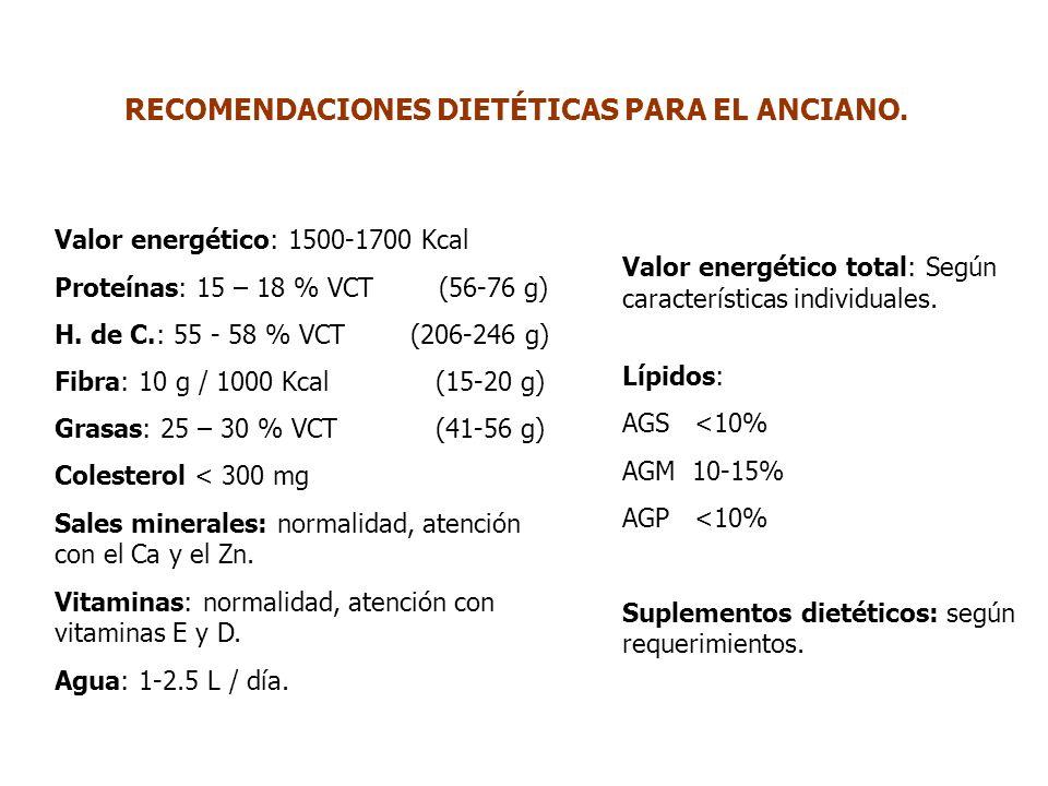 RECOMENDACIONES DIETÉTICAS PARA EL ANCIANO. Valor energético: 1500-1700 Kcal Proteínas: 15 – 18 % VCT (56-76 g) H. de C.: 55 - 58 % VCT (206-246 g) Fi