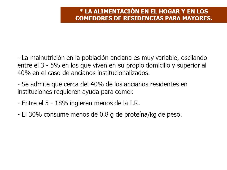 - La malnutrición en la población anciana es muy variable, oscilando entre el 3 - 5% en los que viven en su propio domicilio y superior al 40% en el caso de ancianos institucionalizados.