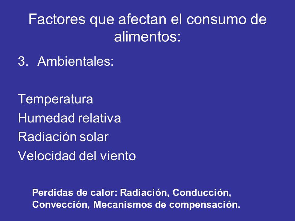 Factores que afectan el consumo de alimentos: 3.Ambientales: Temperatura Humedad relativa Radiación solar Velocidad del viento Perdidas de calor: Radi