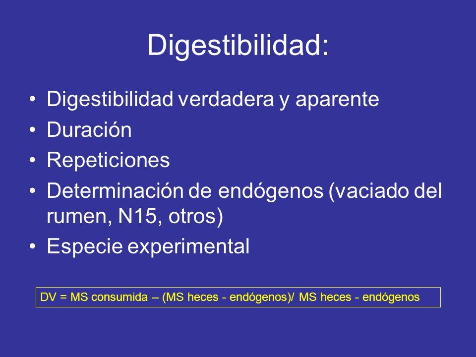 Digestibilidad: Digestibilidad verdadera y aparente Duración Repeticiones Determinación de endógenos (vaciado del rumen, N15, otros) Especie experimen