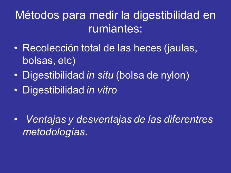 Métodos para medir la digestibilidad en rumiantes: Recolección total de las heces (jaulas, bolsas, etc) Digestibilidad in situ (bolsa de nylon) Digest