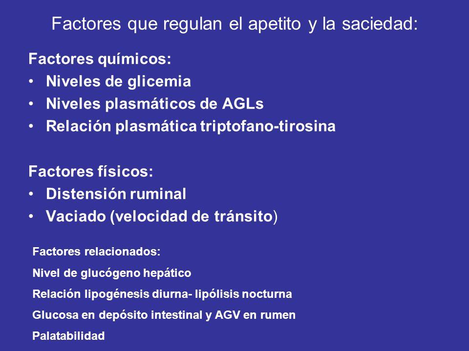 Factores que regulan el apetito y la saciedad: Factores químicos: Niveles de glicemia Niveles plasmáticos de AGLs Relación plasmática triptofano-tiros