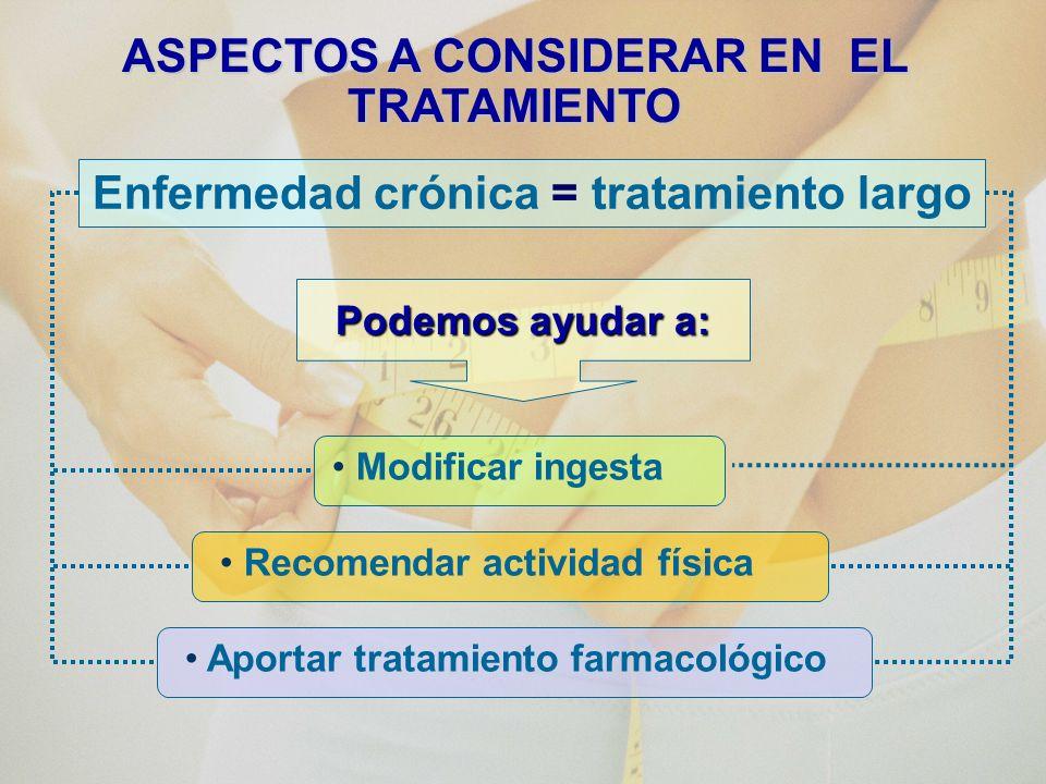 BASES DEL TRATAMIENTO DIETÉTICO Aportar menos E que la requerida para mantener el peso Nutricionalmente aceptable Aceptable para el paciente J.S.