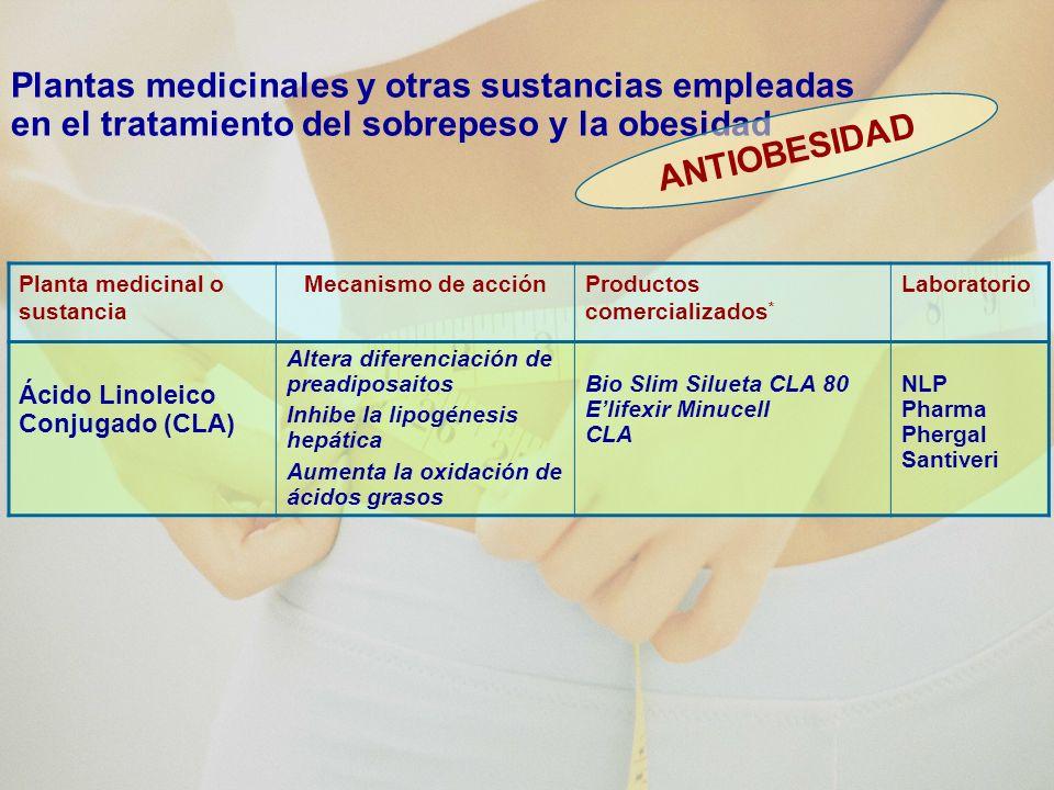 Otras Sustancias Utilizadas en el tratamiento del sobrepeso y la obesidad Planta medicinal o sustancia Mecanismo de acciónProductos comercializados * Laboratorio L-Carnitina La carnitina- palmitoiltransferasa Interviene en la oxidación de ác.