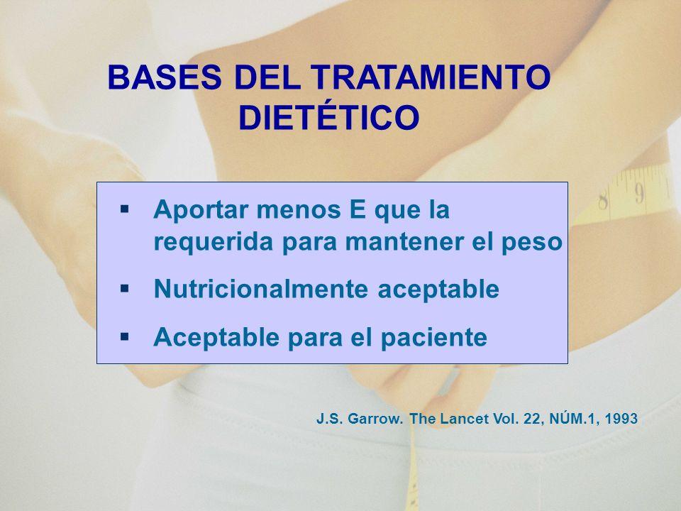 La piedra angular del tratamiento de la obesidad es la dieta hipograsa que automáticamente será hipocalórica El balance energético es esencialmente equivalente a la grasa La simple reducción de la ingesta grasa implica pérdida de peso J.S.