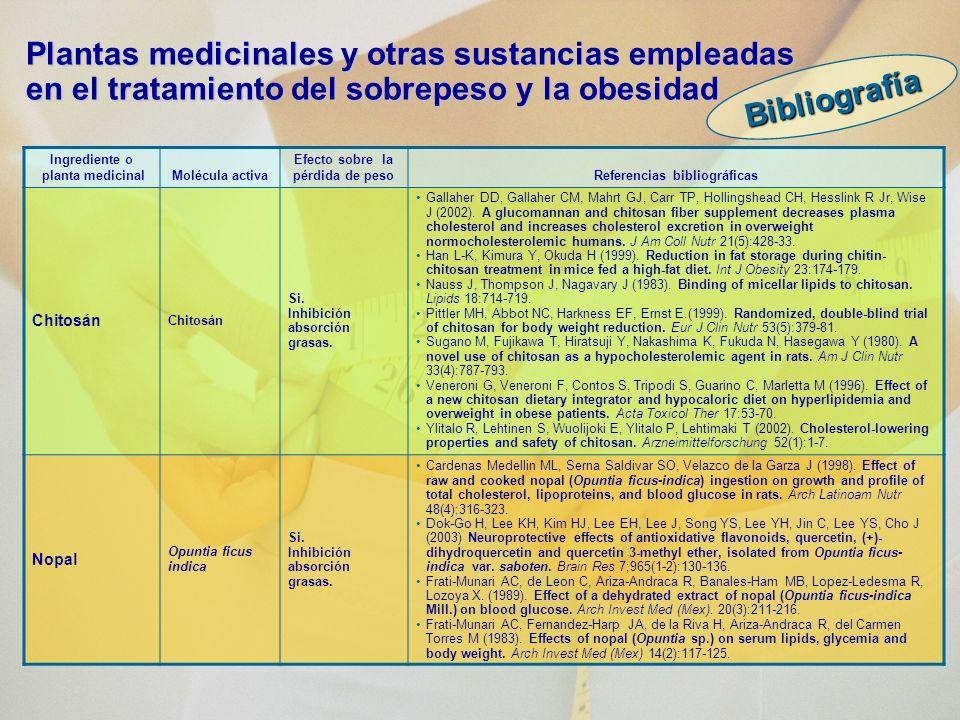 Triptófano serotonina Alemany M, Remesar X, Fernandez-Lopez JA (2003).