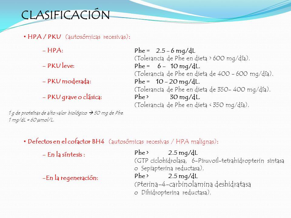 CLASIFICACIÓN - HPA: - PKU leve: - PKU moderada: - PKU grave o clásica: HPA / PKU (autosómicas recesivas): Defectos en el cofactor BH4 (autosómicas re